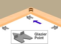 Picture illustrating a glazier point and its installation